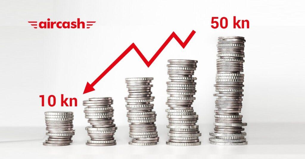 Smanjen minimalan iznos uplate na 10 kuna!